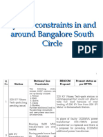 Copy of South Region