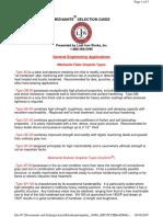 Meehanite Selection Guide