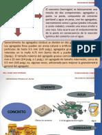 01_TECNOLOGÍA DEL CONCRETO Fundamentos Del Concreto