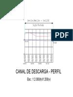A0 Canais Reservatorio Setembro-Model