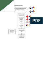 Diagrama de flujo practica 1.docx