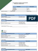 Contenidos PDN Primer Semestre 2014 Lenguaje