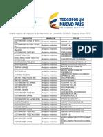 Listado Registros Acetaminofen Colombia Enero 2015
