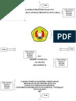 Format Pemisahan Anomali Regional Dan Lokal