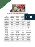 10th AKF Junior_championship Results