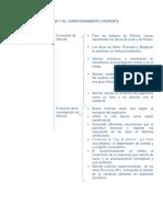 El Condicionamiento Operante en La Modificación de Conducta