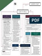 314460688-Labor-Flowchart(1).pdf