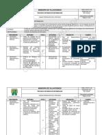Caracterizacion Del Proceso Sistemas de Informacion