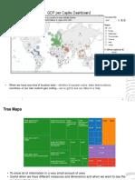 Tableau 8 Charts & Visualizations