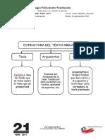 Estrctura Texto Argumentativo 7mos