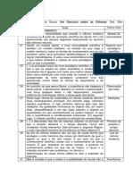 Fichadeleitura Umdiscursosobreascincias 140830140708 Phpapp01