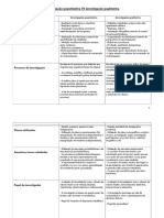 Investigação quantitativa VS investigação qualitativa