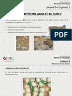 5.3 Hidraúlica de los Suelos (MSD).ppsx