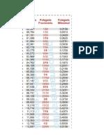 Tabela de Polegada e Milimetro