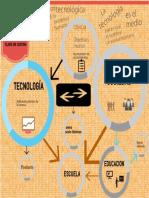 INFOGRAFÍA TECNOLOGÍA Y SOCIEDAD.pdf