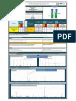 AD0250 - Reporte de Analisis Vibracional - 360-ML-005 - 12-05-2016 -Condición Reductor Instalado en Parada de Planta.
