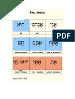 Pronombres en Hebreo