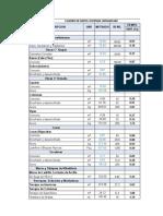 Excel de Cuadro de Datos