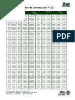Tabla_de_Vapor_saturado_R22.pdf