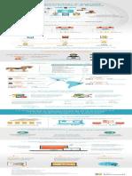 Una-Nueva-Estrategia-de-Seguridad-para-u-Nuevo-Escenario-de-Negocios.pdf