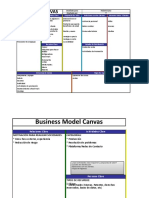 Business Model Canvas Blog Twago