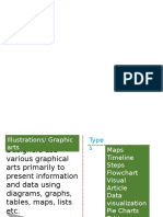 Infographics and Layout Practices