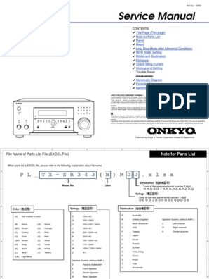 Onkyo-TX-RZ820 pdf