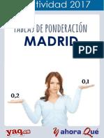 Ponderaciones 2017 MADRID Selectividad