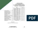 Daftar Hadir Evaluasi Ptp 2017
