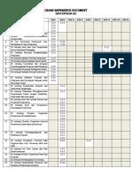 Cross Reference Document Dokumen Lain