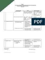 Contoh Manajemen Risiko Di P2M - Copy