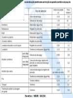 tabela vazao e peso relativo.pdf