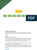 Estructura Organizacional_analisis Ambiental