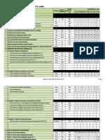 Form PKP Tahun 2016