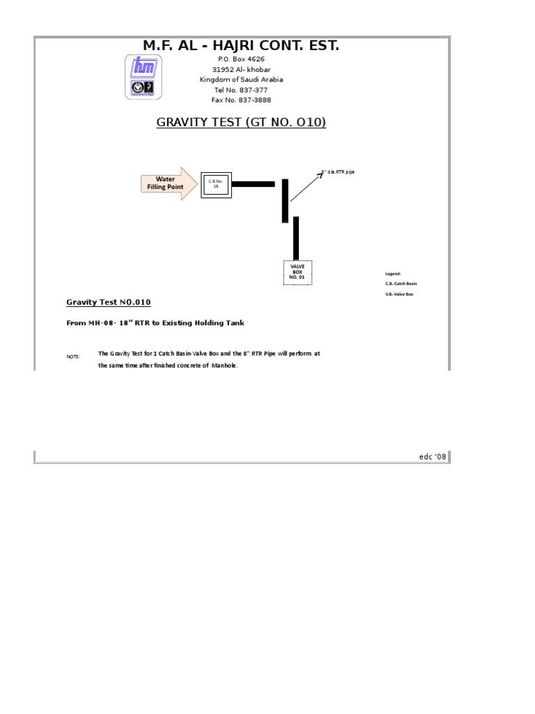 Pipeline No Hydrotest Diagram