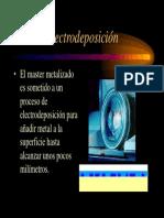 Electrode Posición