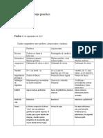 diferencia entre poriferos y cnidarios