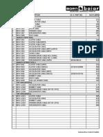 Additions Maruti FiatCABLES 2016