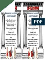 reguli cifre romane.pdf