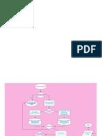 Diagrama de flujo sobre INVESTIGACION DE CAMPO Y DOCUMENTAL