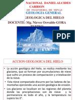 Diap. 6 Geol. Accion Geolog. Del Hielo