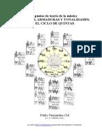 RATZAR - Teoría Musiacal (Escalas Armaduras y Tonalidades y El Ciclo de Quintas)