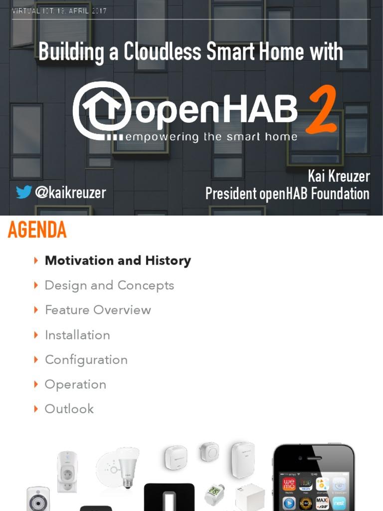 Virtual IoT Meetup - OpenHAB 2   Interfaces gráficas del