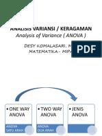 ANOVA 1 ARAH 2015.pdf