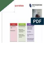 aprendizaje de habilidades.pdf
