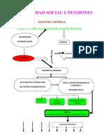 PREPARATORIO LABORAL-MODULO 4-S.S-ESQUEMA.doc