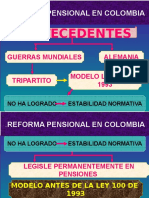 Preparatorio Modulo7 Pensiones Reforma Pensiona3