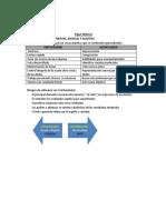 Didactica 1. Resumen