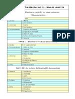 Organización General Del Libro de Urantia