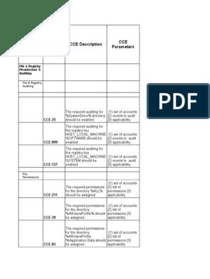 Windows-CCE-4 2 xls | Windows Registry | User (Computing)